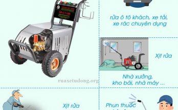 ung-dung-may-rua-xe-1-pha