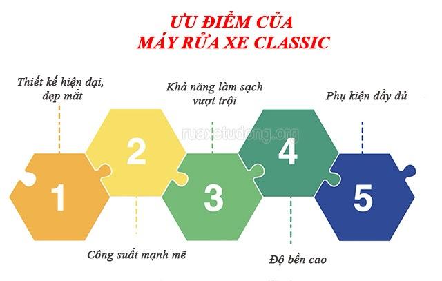 uu-diem-may-rua-xe-classic
