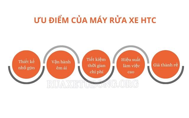uu-diem-may-rua-xe-htc