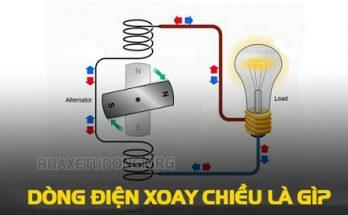 dong-dien-xoay-chieu-la-gi