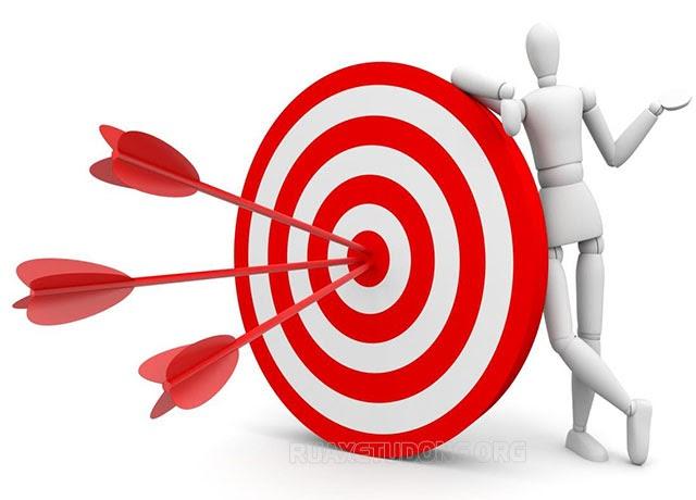 mục tiêu content marketing plan
