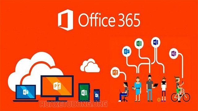 Tìm hiểu Office 365 là gì