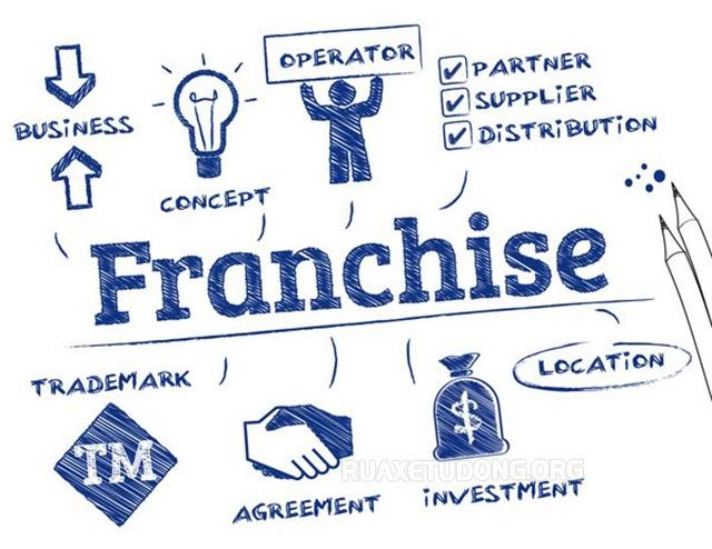 franchise là gì